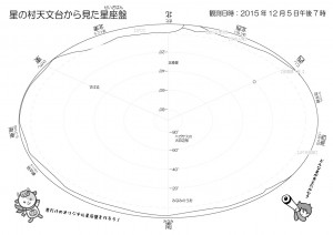星座盤プリントA3_v1.1